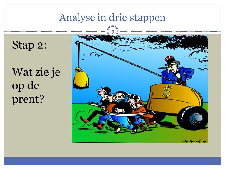 Analyse in drie stappen Stap 2: Wat zie je op de prent? 5