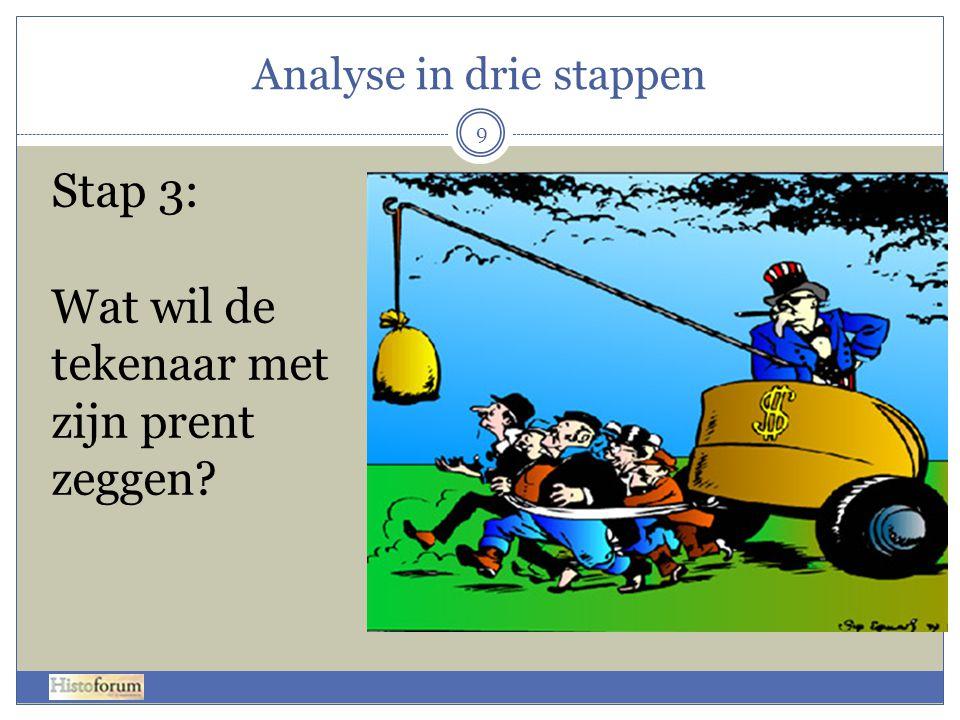 Analyse in drie stappen Stap 3: Wat wil de tekenaar met zijn prent zeggen? 9