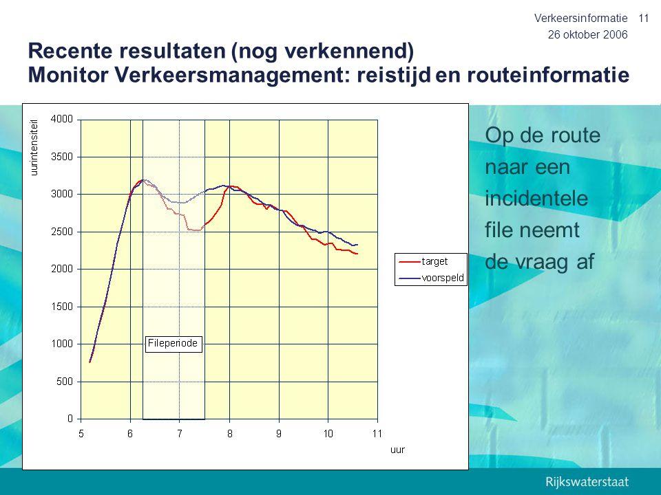 26 oktober 2006 Verkeersinformatie11 Recente resultaten (nog verkennend) Monitor Verkeersmanagement: reistijd en routeinformatie Op de route naar een