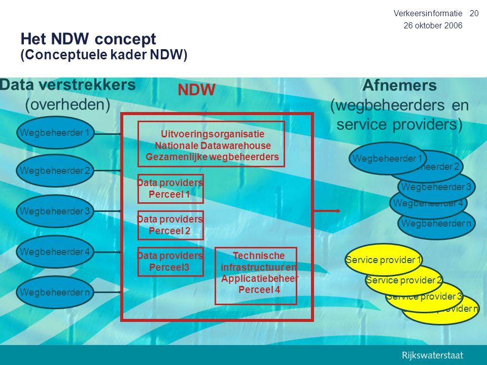 26 oktober 2006 Verkeersinformatie20 Het NDW concept (Conceptuele kader NDW) Wegbeheerder 1 NDW Data verstrekkers (overheden) Data providers Perceel 1