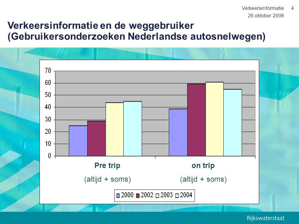 26 oktober 2006 Verkeersinformatie4 Verkeersinformatie en de weggebruiker (Gebruikersonderzoeken Nederlandse autosnelwegen) Pre trip (altijd + soms) o