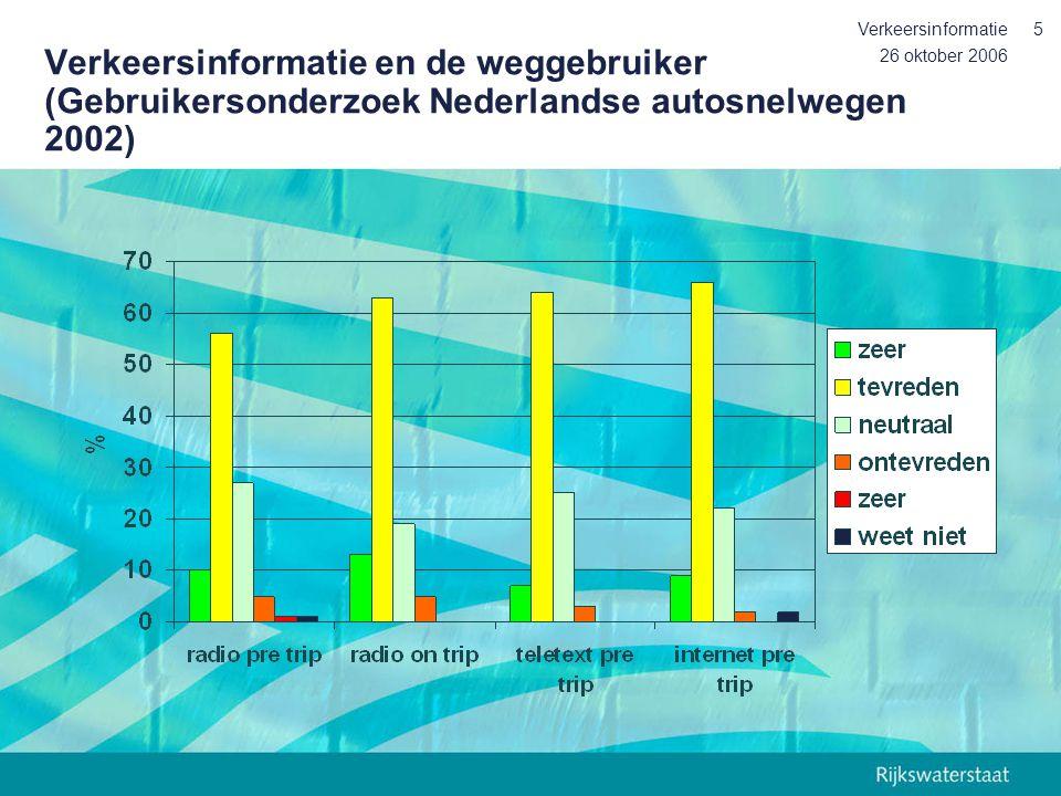26 oktober 2006 Verkeersinformatie5 Verkeersinformatie en de weggebruiker (Gebruikersonderzoek Nederlandse autosnelwegen 2002)