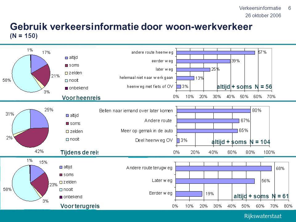 26 oktober 2006 Verkeersinformatie17 Verkeersinformatie: de ambities Markt heeft ambitie over de hele keten Beleid: meer kwaliteit (inhoud) en meer kwantiteit (van deur tot deur) Nota Mobiliteit: betrouwbare en acceptabele reistijden.