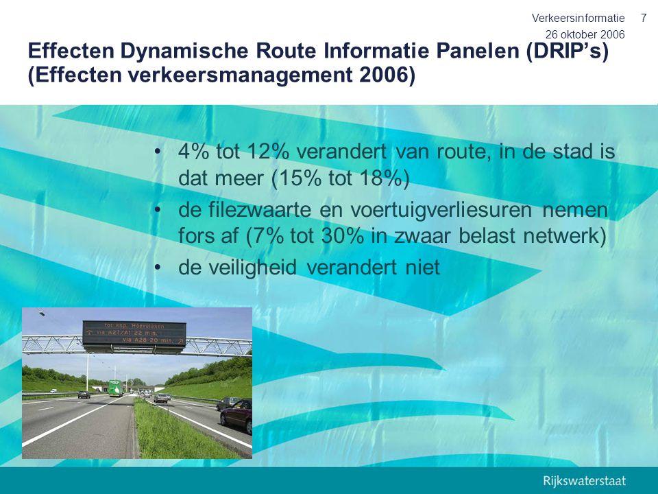 26 oktober 2006 Verkeersinformatie7 Effecten Dynamische Route Informatie Panelen (DRIP's) (Effecten verkeersmanagement 2006) 4% tot 12% verandert van
