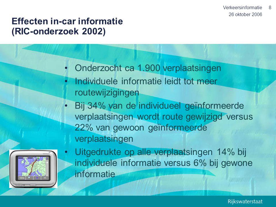 26 oktober 2006 Verkeersinformatie9 Effecten verkeersinformatie ANWB website 40% van de gebruikers laat vertrektijdstip afhangen van de informatie 40% kies zijn route op basis van de informatie OV 9292 (Reisinformatiegroep): 6% van de gebruikers verandert van route op basis van de informatie