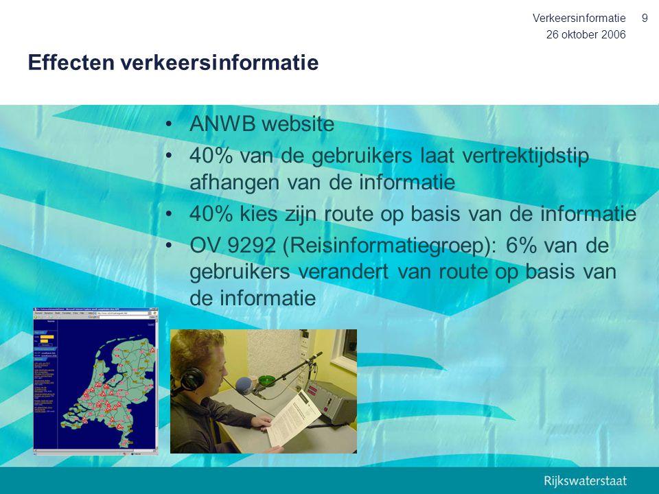 26 oktober 2006 Verkeersinformatie9 Effecten verkeersinformatie ANWB website 40% van de gebruikers laat vertrektijdstip afhangen van de informatie 40%