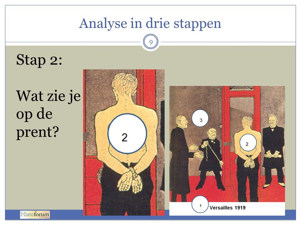Stap 2: Wat zie je op de prent 10