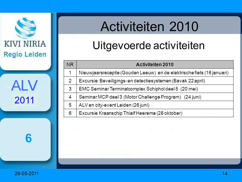 26-05-201114 Activiteiten 2010 Uitgevoerde activiteiten 6 NRActiviteiten 2010 1Nieuwjaarsreceptie (Gouden Leeuw) en de elektrische fiets (16 januari) 2Excursie: Beveiligings- en detectiesystemen (Bavak 22 april) 3EMC Seminar Terminalcomplex Schiphol deel 5 (20 mei) 4Seminar MCP deel 3 (Motor Challenge Program) (24 juni) 5ALV en city-event Leiden (26 juni) 6Excursie Kraanschip Thialf Heerema (28 oktober) 2011