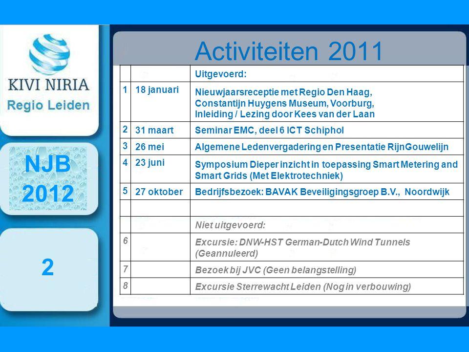 Activiteiten 2011 2 Uitgevoerd: 118 januari Nieuwjaarsreceptie met Regio Den Haag, Constantijn Huygens Museum, Voorburg, Inleiding / Lezing door Kees