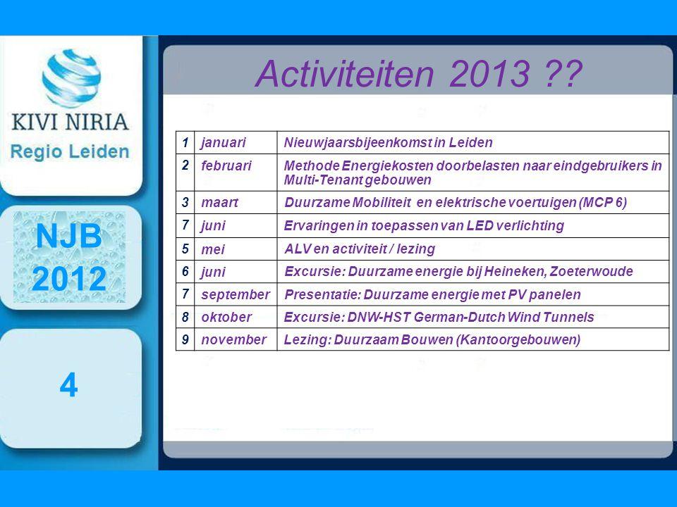 Activiteiten 2013 ?? 4 1 januariNieuwjaarsbijeenkomst in Leiden 2 februariMethode Energiekosten doorbelasten naar eindgebruikers in Multi-Tenant gebou