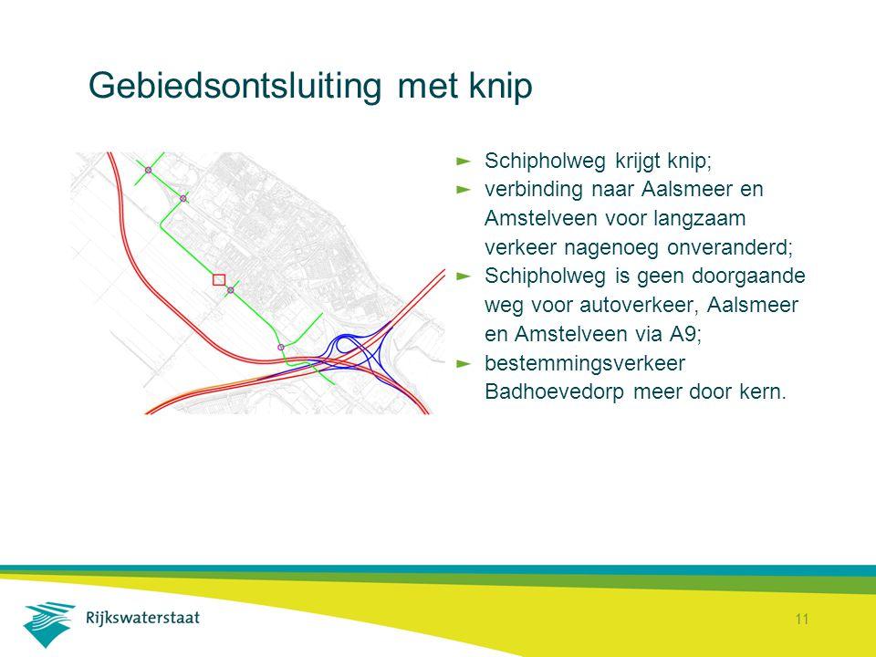 11 Gebiedsontsluiting met knip Schipholweg krijgt knip; verbinding naar Aalsmeer en Amstelveen voor langzaam verkeer nagenoeg onveranderd; Schipholweg is geen doorgaande weg voor autoverkeer, Aalsmeer en Amstelveen via A9; bestemmingsverkeer Badhoevedorp meer door kern.