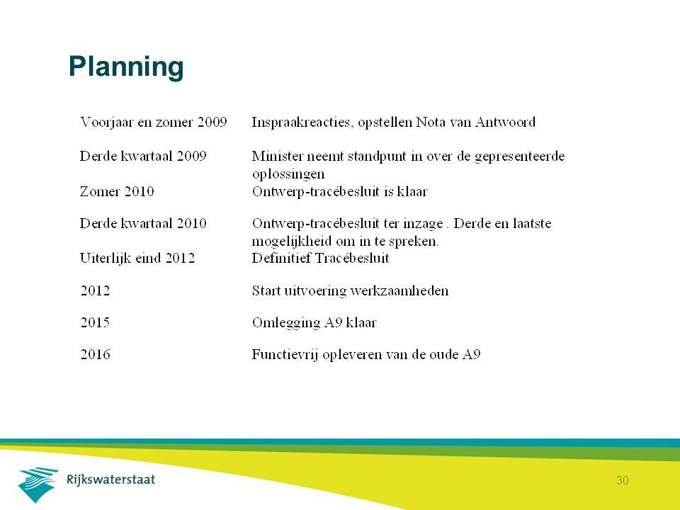 30 Planning