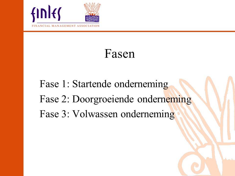 Missie Finles Zakelijke Relaties Finles begeleidt de onderneming in het waarborgen van haar belangrijkste doelstelling: continuïteit. Finles levert pr