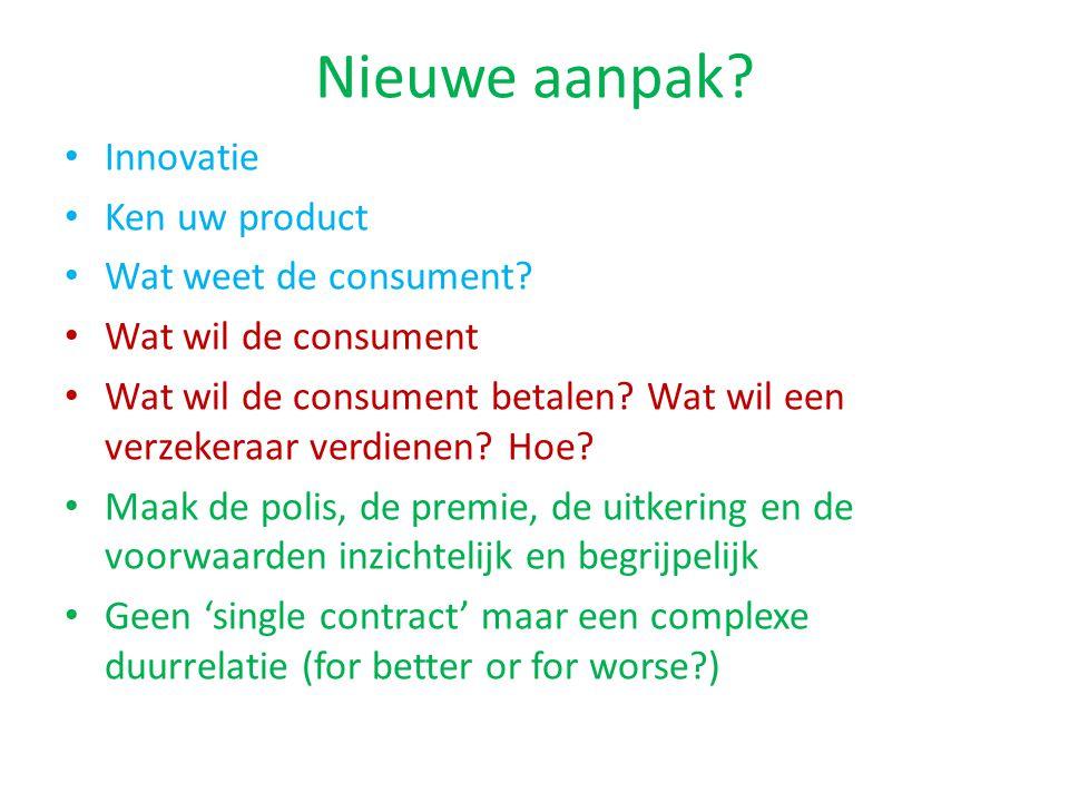 Nieuwe aanpak? Innovatie Ken uw product Wat weet de consument? Wat wil de consument Wat wil de consument betalen? Wat wil een verzekeraar verdienen? H