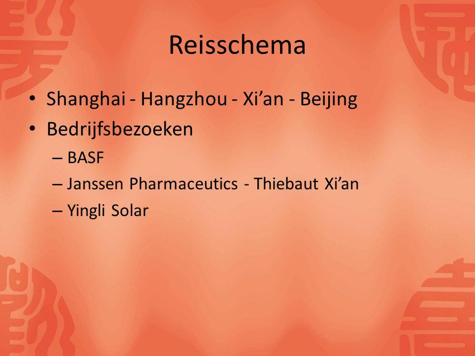 Reisschema Shanghai - Hangzhou - Xi'an - Beijing Bedrijfsbezoeken – BASF – Janssen Pharmaceutics - Thiebaut Xi'an – Yingli Solar