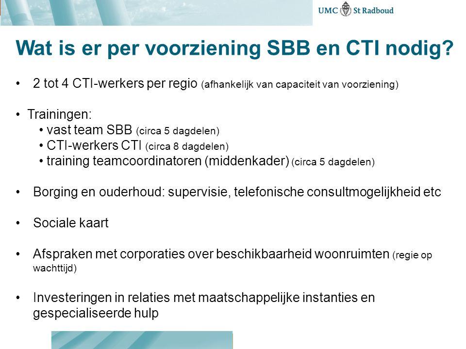 Wat is er per voorziening SBB en CTI nodig? 2 tot 4 CTI-werkers per regio (afhankelijk van capaciteit van voorziening) Trainingen: vast team SBB (circ