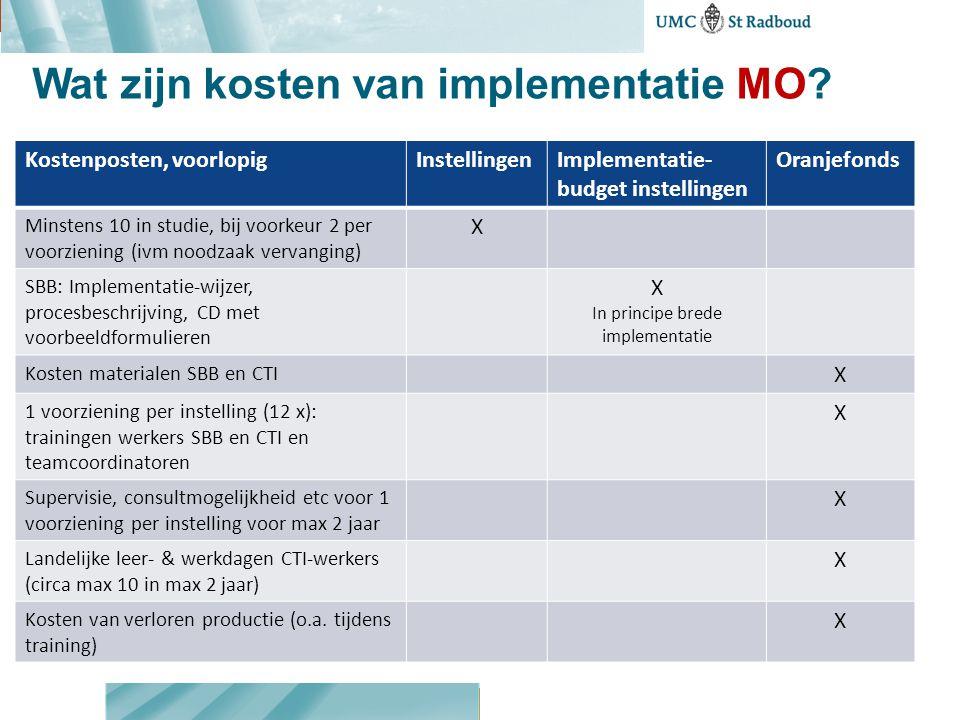Wat zijn kosten van implementatie MO? Kostenposten, voorlopigInstellingenImplementatie- budget instellingen Oranjefonds Minstens 10 in studie, bij voo