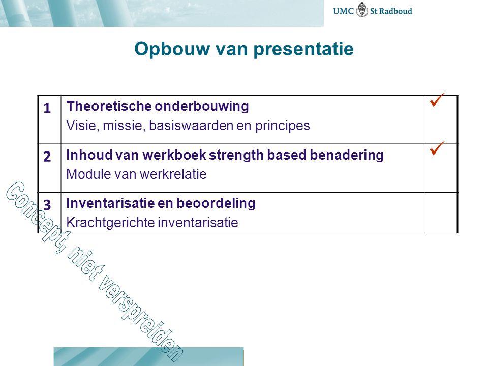 Opbouw van presentatie 1 Theoretische onderbouwing Visie, missie, basiswaarden en principes 2 Inhoud van werkboek strength based benadering Module van