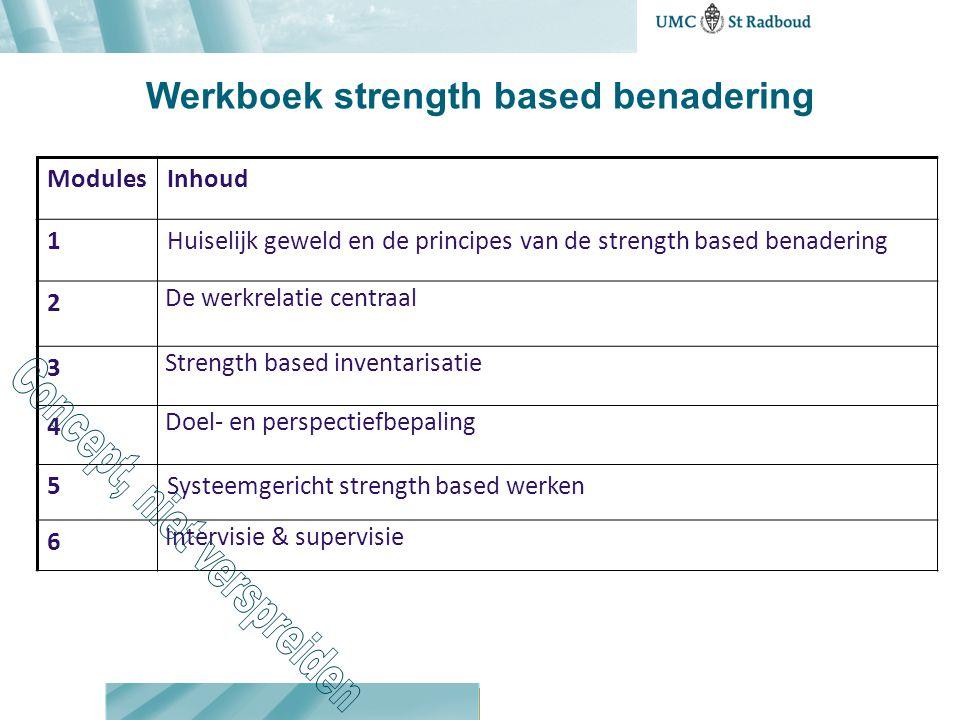Werkboek strength based benadering ModulesInhoud 1Huiselijk geweld en de principes van de strength based benadering 2 De werkrelatie centraal 3 Streng