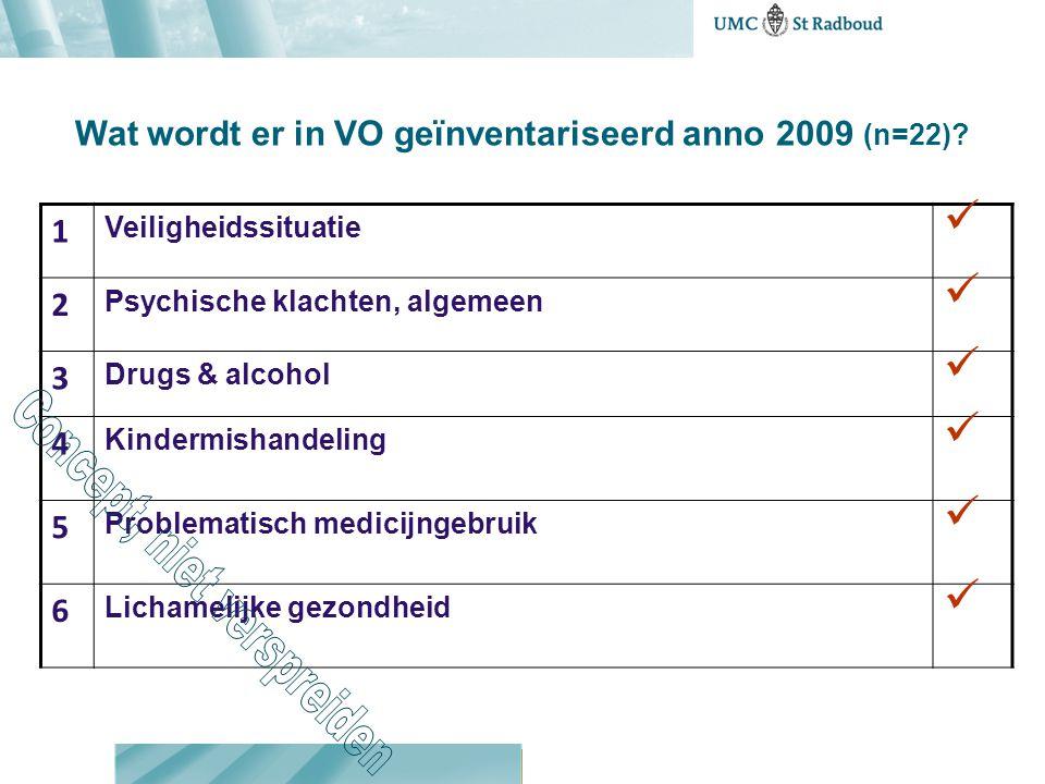 Wat wordt er in VO geïnventariseerd anno 2009 (n=22)? 1 Veiligheidssituatie 2 Psychische klachten, algemeen 3 Drugs & alcohol 4 Kindermishandeling 5 P