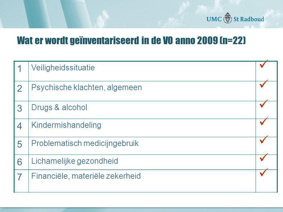 """Onderzoekscentrum maatschappelijke zorg """"gedreven door kennis, bewogen door mensen"""" Wat er wordt geïnventariseerd in de VO anno 2009 (n=22) 1 Veilighe"""