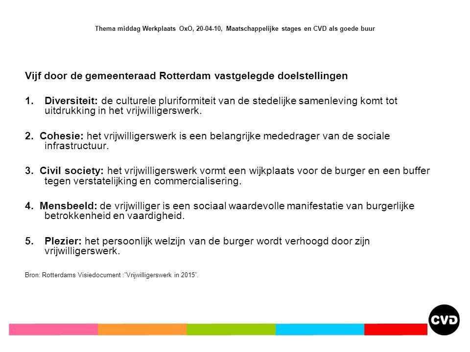 Thema middag Werkplaats OxO, 20-04-10, Maatschappelijke stages en CVD als goede buur Vijf door de gemeenteraad Rotterdam vastgelegde doelstellingen 1.Diversiteit: de culturele pluriformiteit van de stedelijke samenleving komt tot uitdrukking in het vrijwilligerswerk.