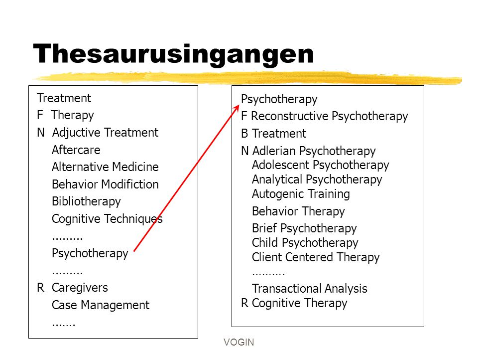 VOGIN Thesaurusingangen Treatment F Therapy N Adjuctive Treatment Aftercare Alternative Medicine Behavior Modifiction Bibliotherapy Cognitive Techniques.........