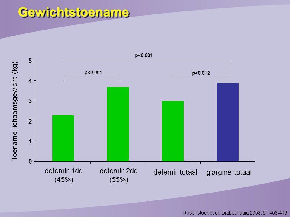 Rosenstock et al.