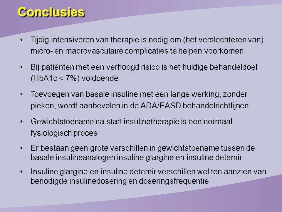 ConclusiesConclusies Tijdig intensiveren van therapie is nodig om (het verslechteren van) micro- en macrovasculaire complicaties te helpen voorkomen Bij patiënten met een verhoogd risico is het huidige behandeldoel (HbA1c < 7%) voldoende Toevoegen van basale insuline met een lange werking, zonder pieken, wordt aanbevolen in de ADA/EASD behandelrichtlijnen Gewichtstoename na start insulinetherapie is een normaal fysiologisch proces Er bestaan geen grote verschillen in gewichtstoename tussen de basale insulineanalogen insuline glargine en insuline detemir Insuline glargine en insuline detemir verschillen wel ten aanzien van benodigde insulinedosering en doseringsfrequentie