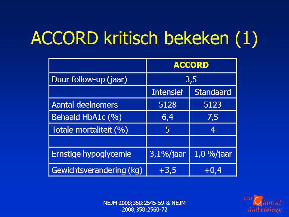 linical diabetology am NEJM 2008;358:2545-59 & NEJM 2008;358:2560-72 ACCORD Duur follow-up (jaar)3,5 IntensiefStandaard Aantal deelnemers51285123 Beha
