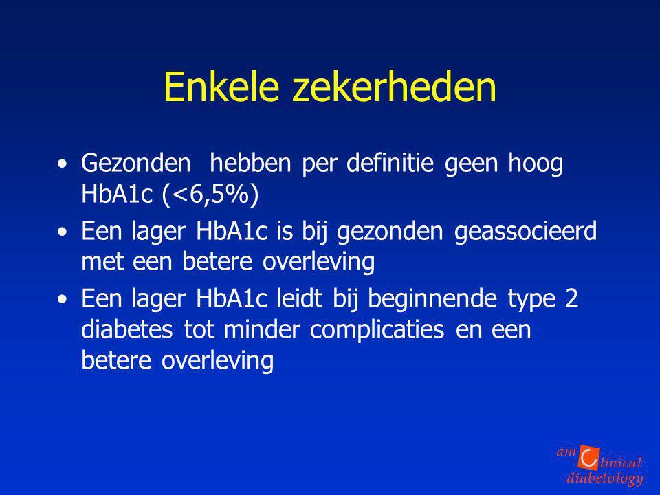 linical diabetology am Enkele zekerheden Gezonden hebben per definitie geen hoog HbA1c (<6,5%) Een lager HbA1c is bij gezonden geassocieerd met een be