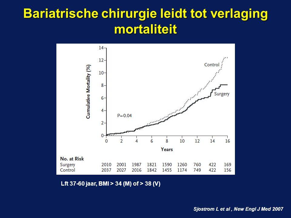 Bariatrische chirurgie leidt tot verlaging mortaliteit Sjostrom L et al, New Engl J Med 2007 Lft 37-60 jaar, BMI > 34 (M) of > 38 (V)