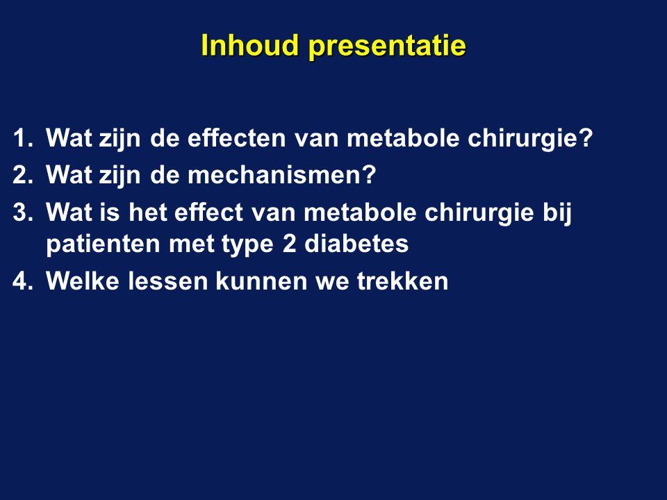 1.Wat zijn de effecten van metabole chirurgie? 2.Wat zijn de mechanismen? 3.Wat is het effect van metabole chirurgie bij patienten met type 2 diabetes