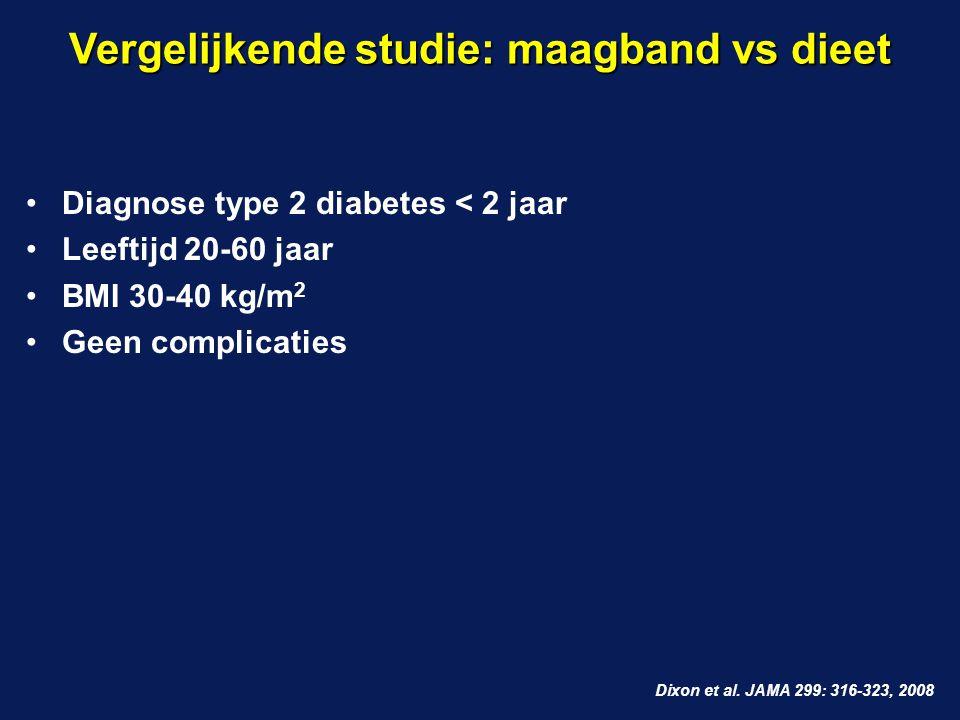 Dixon et al. JAMA 299: 316-323, 2008 Vergelijkende studie: maagband vs dieet Diagnose type 2 diabetes < 2 jaar Leeftijd 20-60 jaar BMI 30-40 kg/m 2 Ge