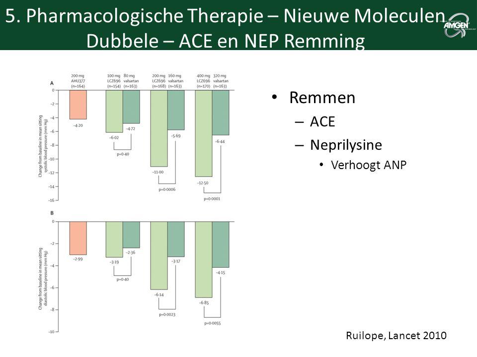 5. Pharmacologische Therapie – Nieuwe Moleculen Dubbele – ACE en NEP Remming Remmen – ACE – Neprilysine Verhoogt ANP Ruilope, Lancet 2010