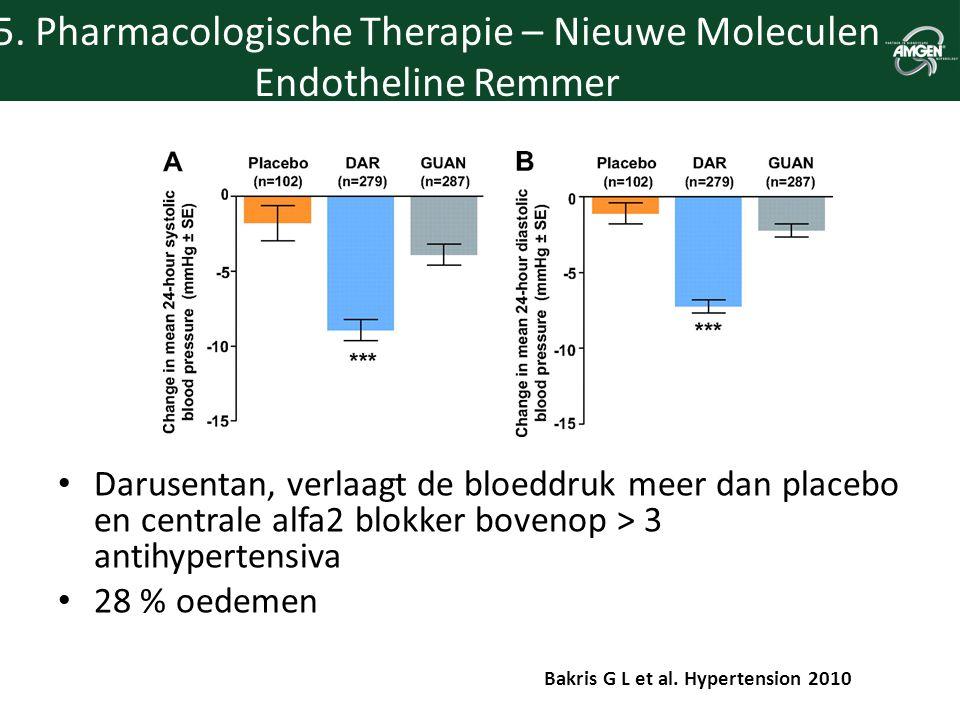 5. Pharmacologische Therapie – Nieuwe Moleculen Endotheline Remmer Darusentan, verlaagt de bloeddruk meer dan placebo en centrale alfa2 blokker boveno