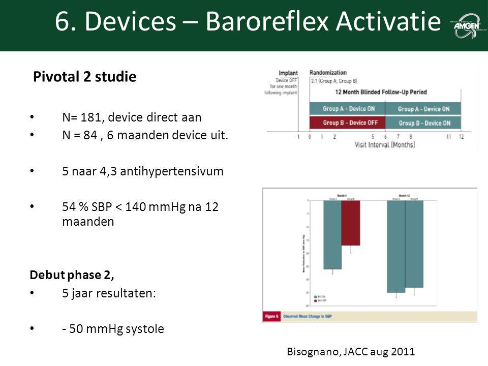 6. Devices – Baroreflex Activatie Pivotal 2 studie N= 181, device direct aan N = 84, 6 maanden device uit. 5 naar 4,3 antihypertensivum 54 % SBP < 140