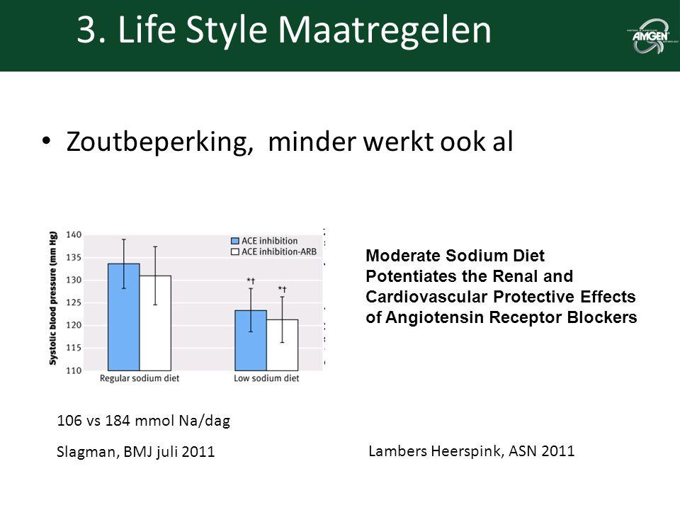 3. Life Style Maatregelen Zoutbeperking, minder werkt ook al 106 vs 184 mmol Na/dag Slagman, BMJ juli 2011 Lambers Heerspink, ASN 2011 Moderate Sodium
