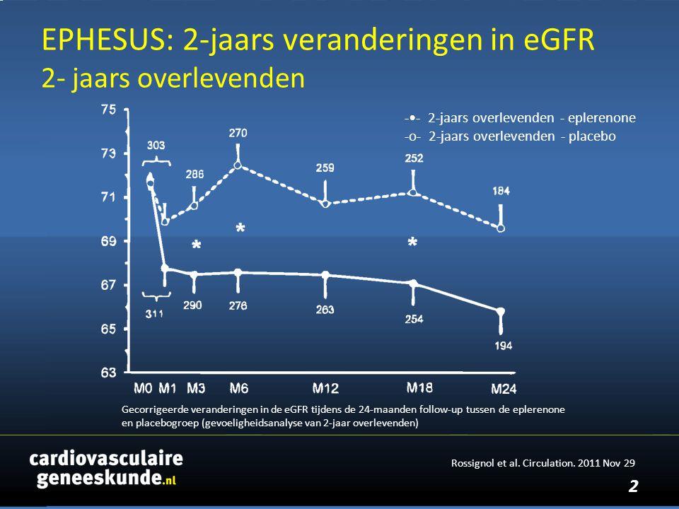 EPHESUS: Factoren geassocieerd met daling in nierfunctie 3 EWRF FactorOR (95% CI)p-waarde Eplerenone1.21 (1.05 - 1.40)0.010 Vrouwelijk geslacht1.62 (1.36 - 1.93)<0.0001 Leeftijd ≥ 65 jaar1.34 (1.14 - 1.57)0.0003 Baseline kalium (per 0.5 mmol/L toename) 0.89 (0.82 - 0.97)0.005 Baseline eGFR < 60 ml/min/1.73 m2 0.36 (0.30 - 0.43)<0.0001 LVEF < 35%1.17 (1.01 - 1.36)0.033 Roken1.29 (1.09 - 1.53)0.003 Lisdiuretica1.22 (1.05 - 1.42)0.011 Anti-aritmica1.66 (1.34 - 2.05)<0.0001 Statines0.86 (0.74 - 1.00)0.049 Verandering gemiddelde bloeddruk in 1 e maand (per 10 mm Hg toename) 0.88 (0.83 - 0.93)<0.0001 Vroege verslechtering van de nierfunctie (EWRF): GFR> 20% op 1-maand follow-up, OR (95% CI): odds ratio (95% betrouwbaarheidsinterval) van gecorrigeerde logistische regressie.