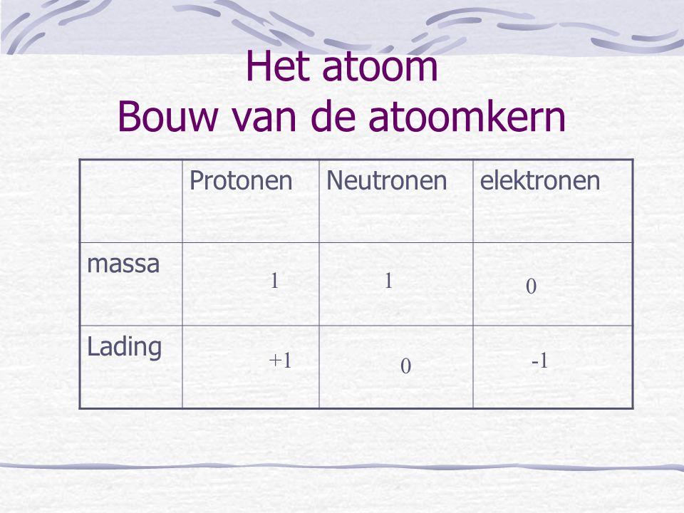 Het atoom Bouw van de atoomkern ProtonenNeutronenelektronen massa Lading 1 0 +1 0 1