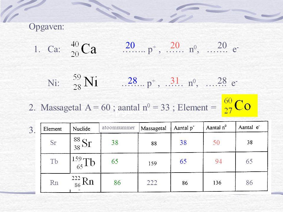 Opgaven Opgaven: 1. Ca: …….. p +, …… n 0, ……. e - Ni: …….. p +, …… n 0, ……. e - 2. Massagetal A = 60 ; aantal n 0 = 33 ; Element = 3. 20 283128 atoomn