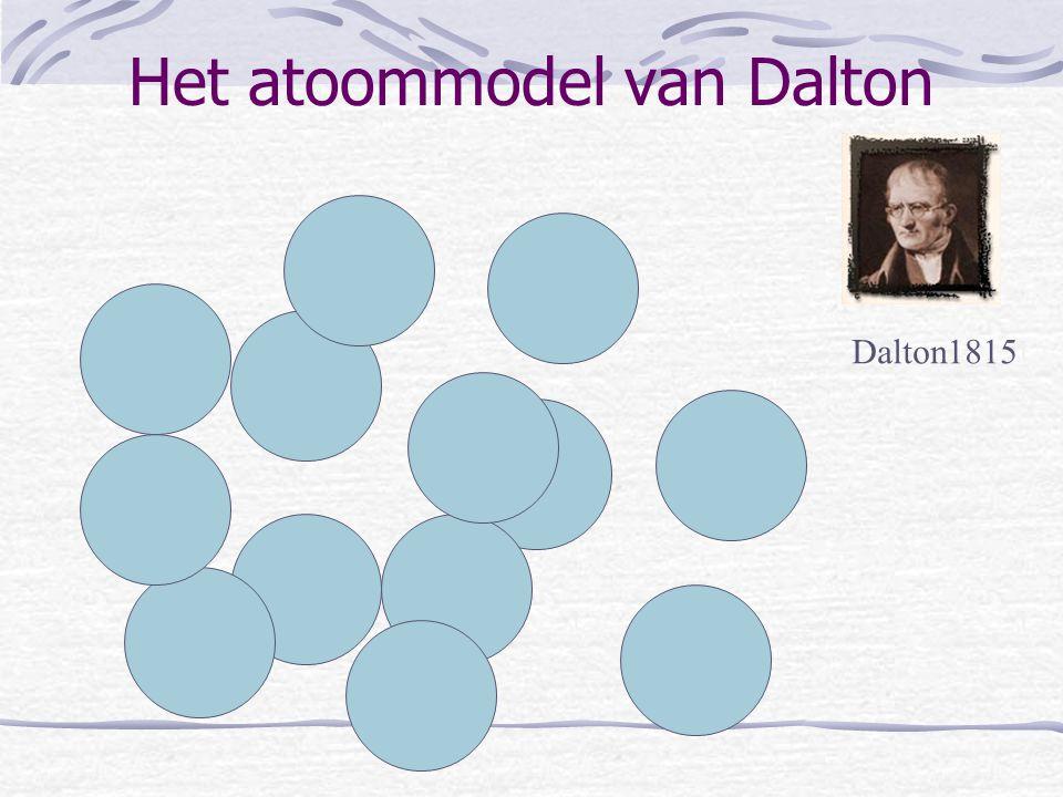 Het atoommodel van Dalton Dalton1815