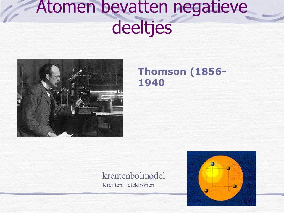 krentenbolmodel Krenten= elektronen Atomen bevatten negatieve deeltjes Thomson (1856- 1940