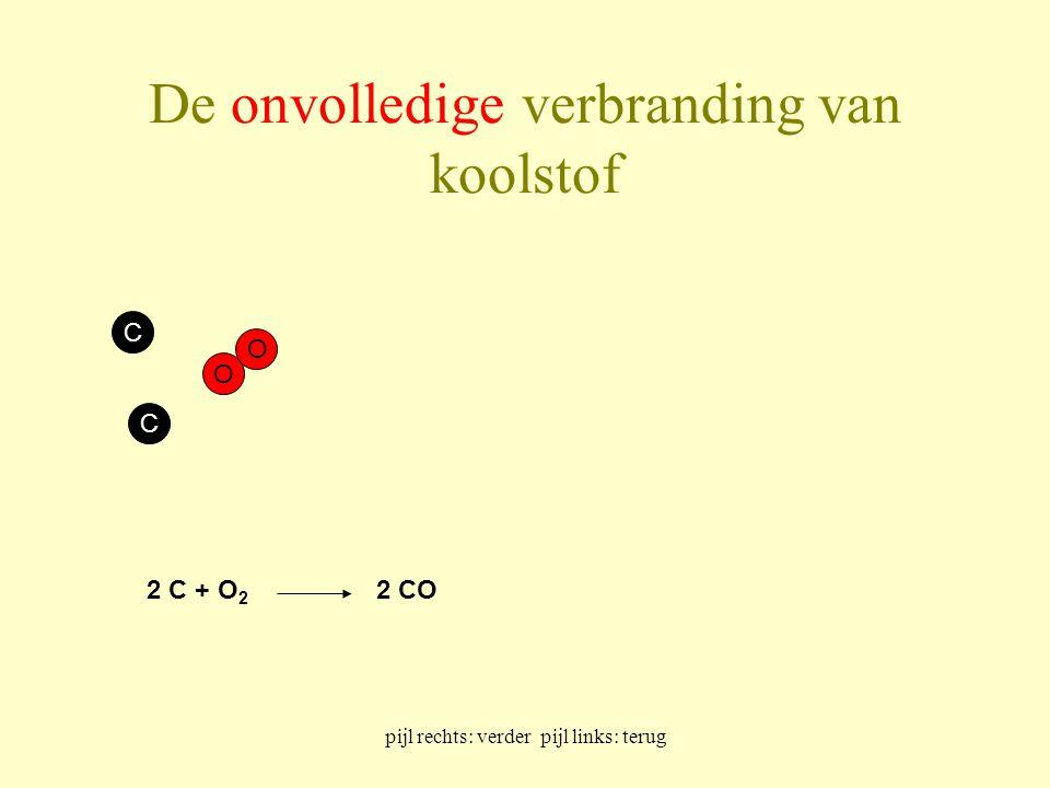 pijl rechts: verder pijl links: terug De onvolledige verbranding van koolstof C O O C 2 C + O 2 2 CO