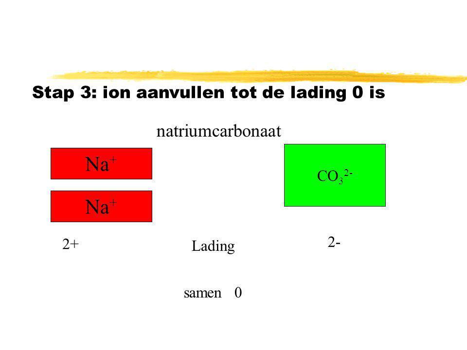 Stap 3: aanvullen tot de totale lading 0 is Lading 1+ 2- samen1- natriumcarbonaat Na + CO 3 2-