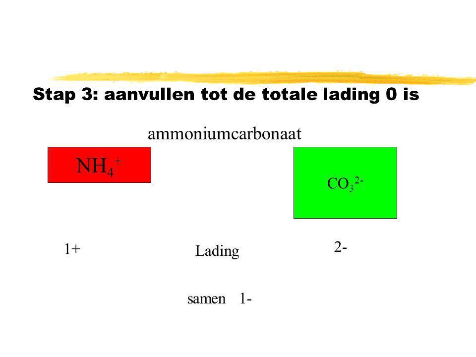 Stap 3: aanvullen tot de totale lading 0 is Lading 1+ 2- samen1- NH 4 + CO 3 2- ammoniumcarbonaat