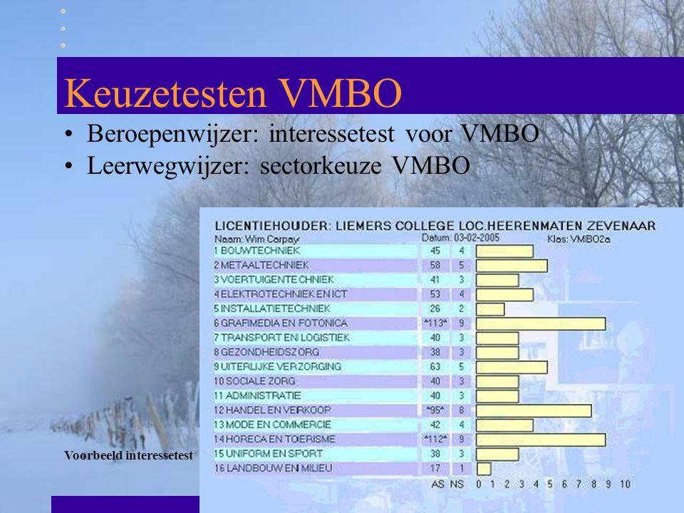 Keuzetesten VMBO Beroepenwijzer: interessetest voor VMBO Leerwegwijzer: sectorkeuze VMBO Voorbeeld interessetest