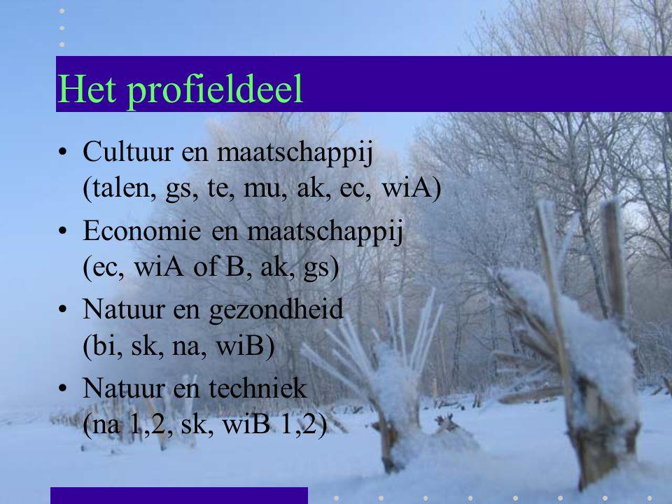 Het profieldeel Cultuur en maatschappij (talen, gs, te, mu, ak, ec, wiA) Economie en maatschappij (ec, wiA of B, ak, gs) Natuur en gezondheid (bi, sk,