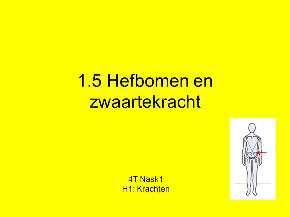 1.5 Hefbomen en zwaartekracht 4T Nask1 H1: Krachten