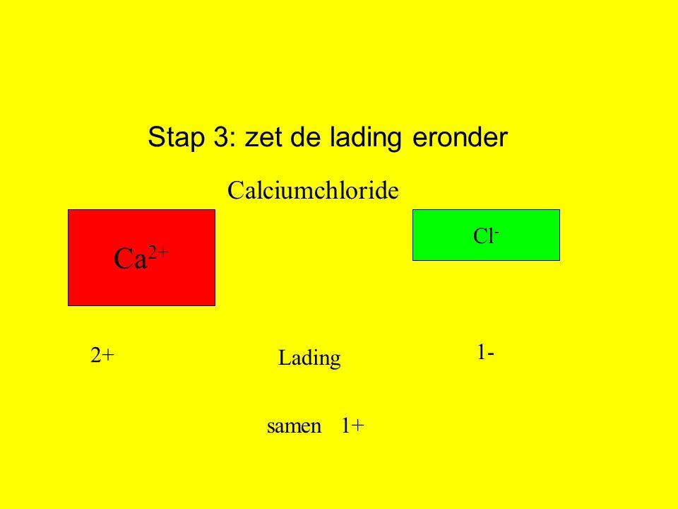Stap 3: zet de lading eronder Ca 2+ Cl - Lading 2+ 1- samen1+ Calciumchloride